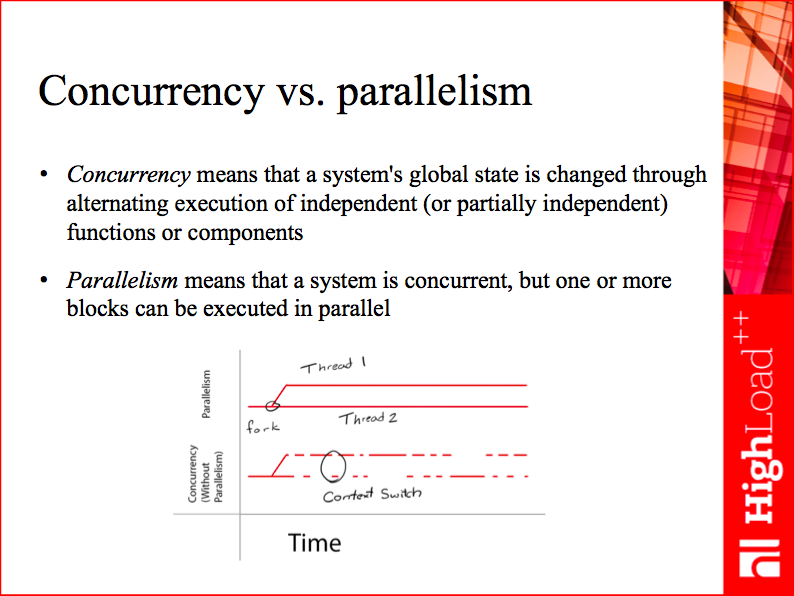 Concurrency vs. parallelism