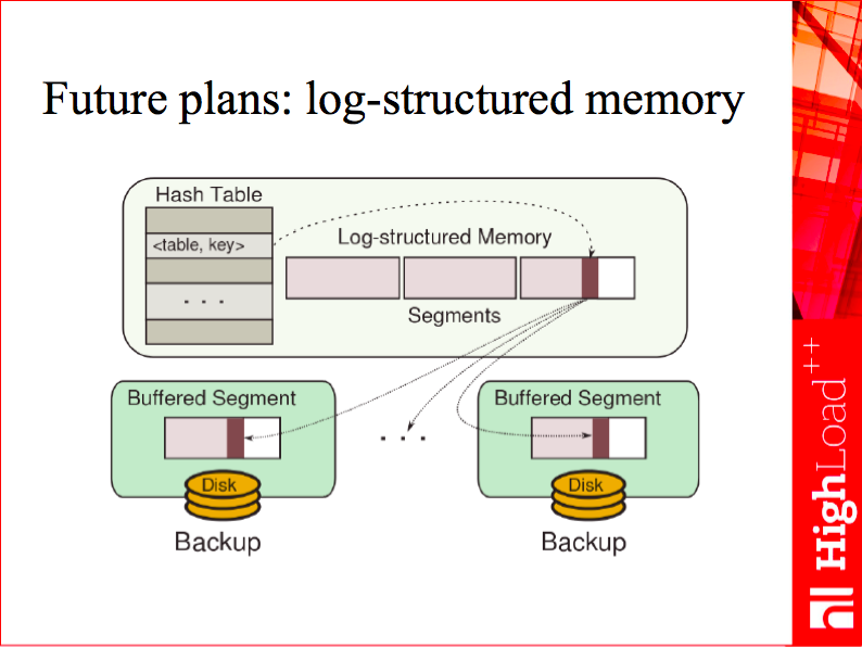 Future plans: log-structured memory