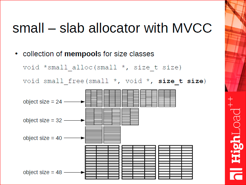 small - slab allocator with MVCC